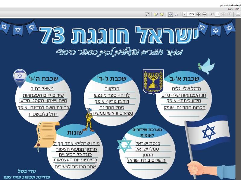 ישראל חוגגת 73 – מאגר חומרים